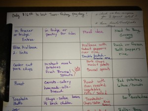 Debi's Easy Grocery List Chart